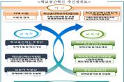 학교공간혁신, 교육부-시도교육청-학교-전문가 그룹 협력의 첫발걸음 내딛다.